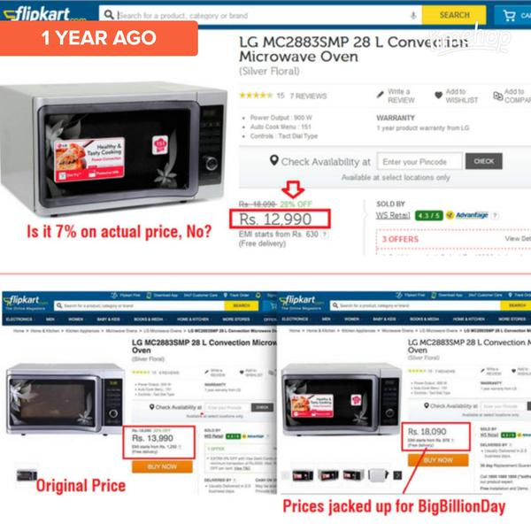 Flipkart_Big_Billion_Troll_Timehop